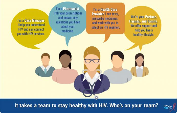It takes a team to stay health with HIV. Who's on your team? HIVinfo